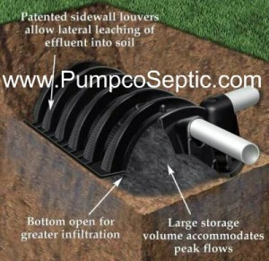 Drainfield Installation - Pumpco Septic Services